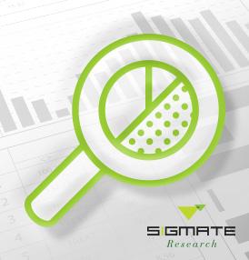 Producto precio-Sigmate Research