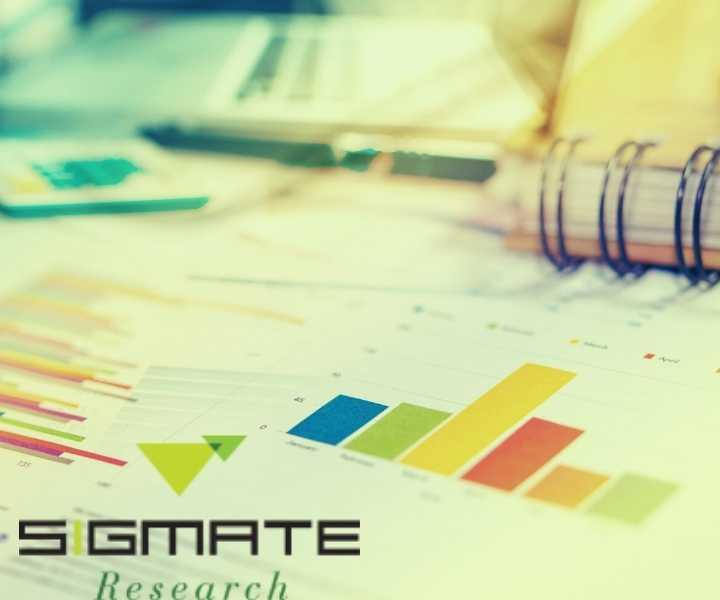 Evaluación de Servicio al Cliente -Sigmate-Research