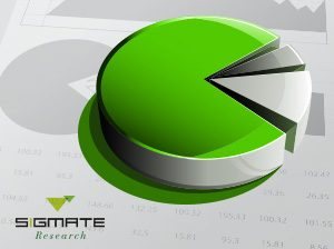 Cualitativos - Sigmate Research