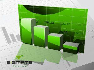 Cuantitativos -Sigmate Research